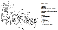 Механизм подачи топлива Pancerpol PPS Standard 50 кВт, фото 3