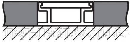 LED профиль в пол