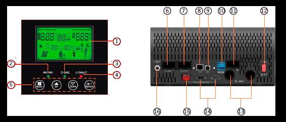 Инвертор напряжения (ИБП) MUST PV1800 HM 5KVA/4000W