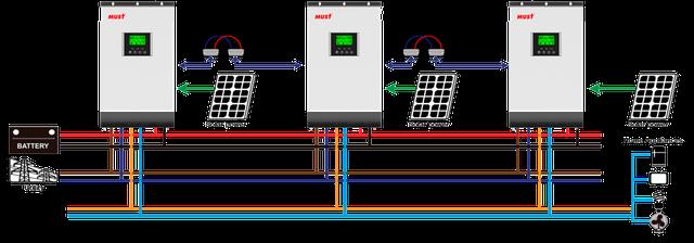 Инвертор напряжения (ИБП) MUST PV1800 HM 5KVA/4000W. ПАРАЛЛЕЛЬНАЯ ФУНКЦИЯ 4-5кВА.