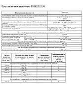 Регулировочные параметры ТНВД 332-30