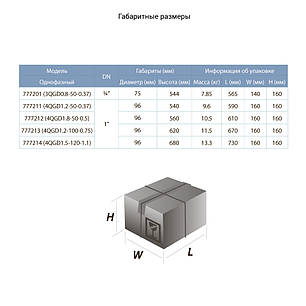 Насос шнековый скважинный 0.37кВт H 130(65)м Q 20(13.3)л/мин Ø75мм (нерж) AQUATICA (DONGYIN) (777201), фото 2