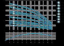 Насос центробежный скважинный 2.2кВт H 232(180)м Q 55(33)л/мин Ø102мм AQUATICA (DONGYIN) (777127), фото 3