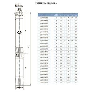 Насос центробежный скважинный 380В 15кВт H 73(30)м Q 1200(1000)л/мин Ø151мм AQUATICA (DONGYIN) (7776853), фото 2