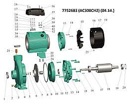 """Насос центробежный 380В 3.0кВт Hmax 38м Qmax 450л/мин 2"""" LEO 3.0 (7752683), фото 2"""