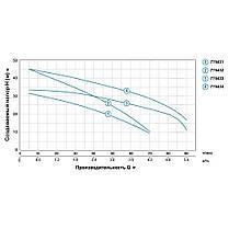 Насос центробежный многоступенчатый 0.6кВт Hmax 46,5м Qmax 70л/мин LEO 3.0 (775432), фото 3