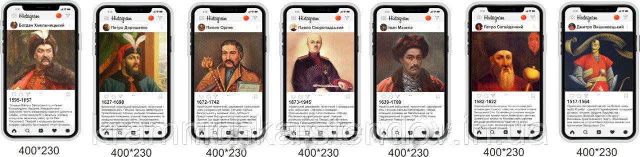 Портреты историков для кабинета истории