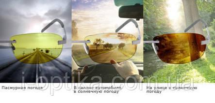 Антибликовые водительские очки Polar Mystery, фото 2