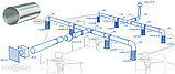 Гибкий воздуховод (гофра) для вытяжки АЛЮВЕНТ М (1 слой 50 мкм) ВЕНТС, фото 5
