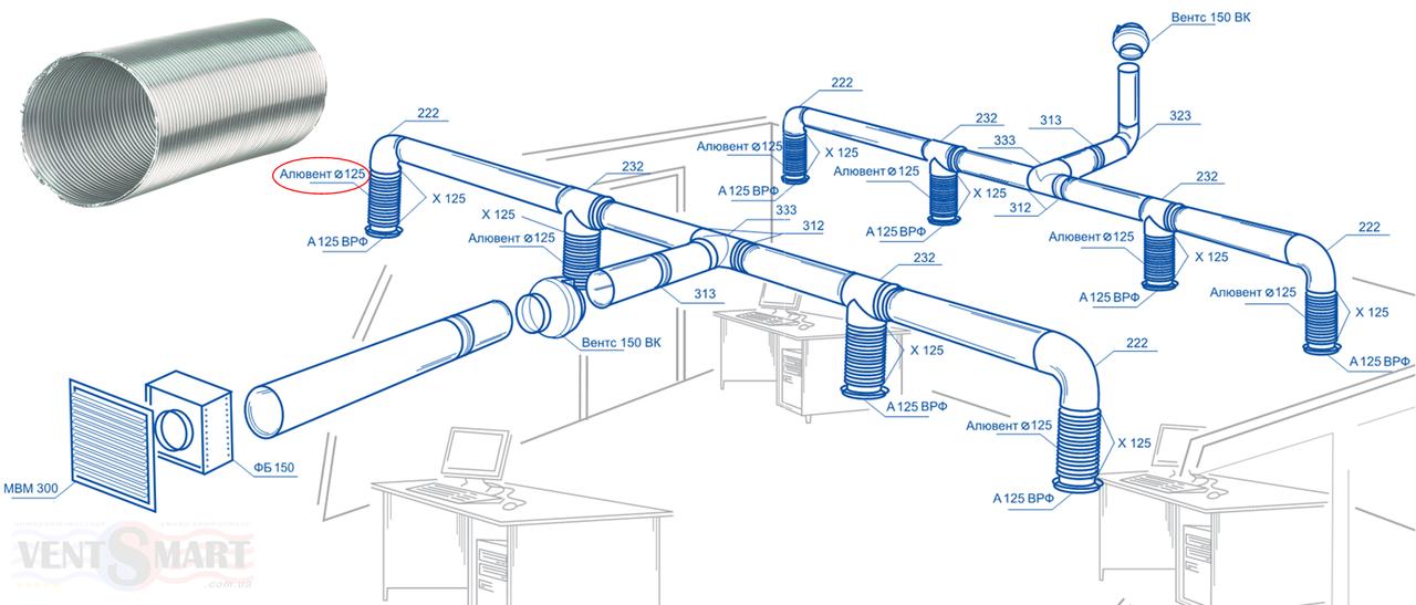 Применение гибких воздуховодов из алюминиевой фольги АЛЮВЕНТ для подключение потолочных анемостатов к приточно-вытяжной вентиляции офиса, построенной с использованием круглых пластиковых каналов ПЛАСТИВЕНТ