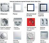 Терморегулятор для теплої підлоги, графіт. Unica Top MGU3.503.12, фото 4