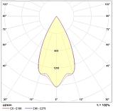 LED поворотные светильники типа IP20, Световые технологии DL TURN LED 15 W D50 4000K [1170001370], фото 2