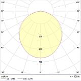 LED линейные светильники IP54, Световые технологии LED MALL ECO 2x70 IP54 /main line harness/ 4000K [2598000180], фото 2