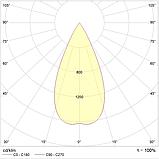 LED встраиваемый светильник IP20, Световые технологии SOON 13 WH/GL D45 3000K [1442000330], фото 2