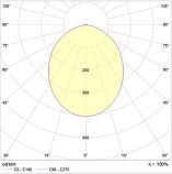 LED встраиваемый светильник IP54, Световые технологии ACQUA S 06 WH 4000K [1596000210], фото 2