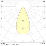 LED встраиваемый светильник IP20, Световые технологии RADO 18 WH D45 4000К [1278000240], фото 2
