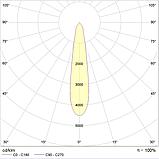LED Регулируемый светильник с оптикой IP20, Световые технологии JET/T LED 50 B D15 4000K [1601000040], фото 2