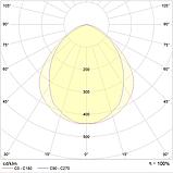 LED подвесная модульная система IP20, Световые технологии RING LED 30 4000K [1306000030], фото 2