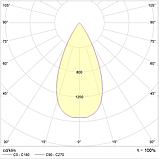 LED встраиваемый светильник IP65, Световые технологии QUO IP65/IP20 07 WH D45 3000K [1507000040], фото 2