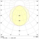 LED подвесная модульная система IP20, Световые технологии RIVAL LED 60 HFD 4000K [1310000150], фото 2