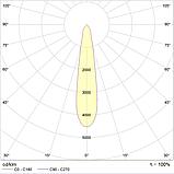 LED Регулируемый светильник с оптикой IP20, Световые технологии JET/T LED 35 B D15 4000K [1601000130], фото 2