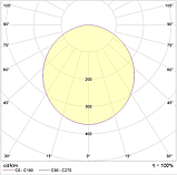 LED светильники IP20, Световые технологии OPTIMA.OPL ECO LED 300 3000K [1166000380], фото 2