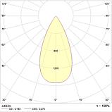LED встраиваемый светильник IP20, Световые технологии EOS 07 WH D45 3000K [1693000050], фото 2