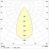 LED Трековый светильник IP20, Световые технологии TIDY T 33 WH D45 3000K [1444000010], фото 2