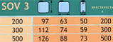 """Емкость пластиковая пищевая Aquarius SOV3-500. """"капля"""". Telcom Италия. Гарантия 5 лет!, фото 2"""