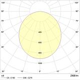 LED встраиваемый гипсовый светильник IP20, Световые технологии VULCANO 450 3000K [1665000020], фото 2