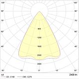 LED светильники IP20, Световые технологии SNS LED 1M 30 W D70 4000K [1159000070], фото 2