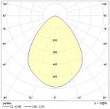 LED светильники IP20, Световые технологии DL POWER LED 40 D80 EM 4000K [1170001760], фото 2