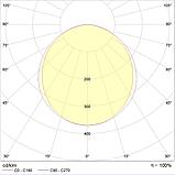 LED линейные светильники IP54, Световые технологии LED MALL ECO 35 IP54 4000K [1598000510], фото 2