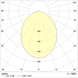 LED светильники IP44, Световые технологии SAFARI DL LED 20 HFD 4000K [1638000140], фото 2