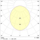 LED светильники IP20, Световые технологии OPTIMA.PRS ECO LED 595 EM 4000K GRILIATO [1138000090], фото 2