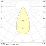 LED встраиваемый светильник IP20, Световые технологии RAMO 07 WH D45 4000K [1258000040], фото 2