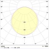 LED магистральные светильники IP54, Световые технологии LED MALL LINE 2x35 D90 IP54 /main line harness/ 4000K [1598000980], фото 2
