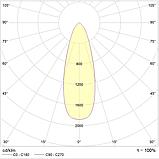 LED Накладные поворотные светильники IP20, Световые технологии UFO/S DL LED 25 D45 4000K [1170001290], фото 2