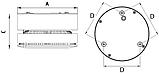 LED Накладные поворотные светильники IP20, Световые технологии UFO/S DL LED 25 D45 4000K [1170001290], фото 3