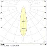 LED Регулируемый светильник с оптикой IP20, Световые технологии JET/T LED 50 B D25 4000K [1601000050], фото 2