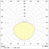 LED встраиваемый светильник IP20, Световые технологии SOLIS 02 3000K [1505000010], фото 2