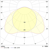 LED светильник с изменяемой температурой IP20, Световые технологии OTX LED 595 CH CF [1118000250], фото 2