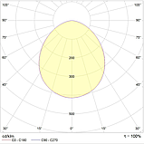 LED светильники IP54, Световые технологии OWP OPTIMA LED 595 IP54/IP54 ЕМ 4000K mat [1372000440], фото 2
