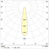 LED Регулируемый светильник с оптикой IP20, Световые технологии JET/T LED 35 W D15 4000K [1601000160], фото 2
