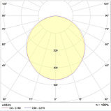 LED линейные светильники IP54, Световые технологии LED MALL ECO 2х70 IP54 4000K [1598000640], фото 2