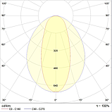 LED магистральные светильники IP54, Световые технологии LED MALL LINE 2x70 D30 IP54 /main line harness/ 5000K [1598001130], фото 2