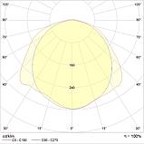 LED светильники для сельского хозяйства IP65, Световые технологии SLICK.PRS AGRO LED 45 5000K [1631000660], фото 2