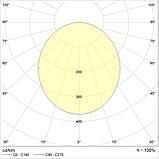 LED встраиваемые световые линии IP20, Световые технологии LINER/R LED 900 TH W HFD 4000K [1474000560], фото 2