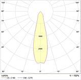 LED Регулируемый светильник с оптикой IP20, Световые технологии JET/T LED 35 W D25 4000K [1601000170], фото 2
