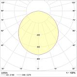 LED светильники IP54, Световые технологии OWP OPTIMA LED 300 IP54/IP54 4000K [1372000370], фото 2